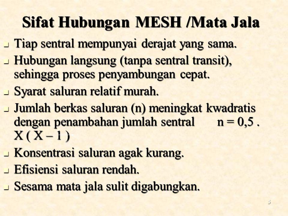 5 Sifat Hubungan MESH /Mata Jala Tiap sentral mempunyai derajat yang sama. Tiap sentral mempunyai derajat yang sama. Hubungan langsung (tanpa sentral