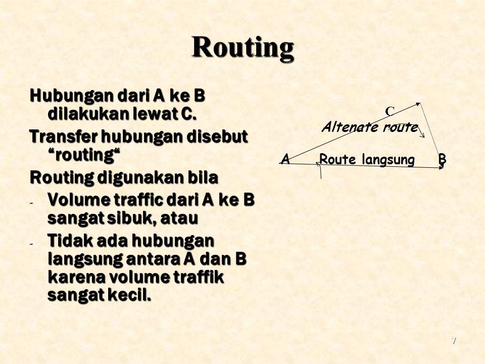 """7 Routing Hubungan dari A ke B dilakukan lewat C. Transfer hubungan disebut """"routing"""" Routing digunakan bila - Volume traffic dari A ke B sangat sibuk"""
