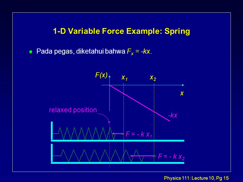 Physics 111: Lecture 10, Pg 15 1-D Variable Force Example: Spring l Pada pegas, diketahui bahwa F x = -kx. F(x) x2x2 x x1x1 -kx relaxed position F = -