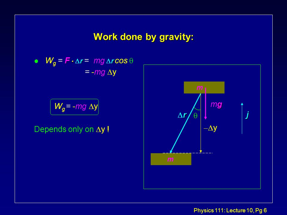 Physics 111: Lecture 10, Pg 17 Spring... F(x) x2x2 WsWs x x1x1 -kx