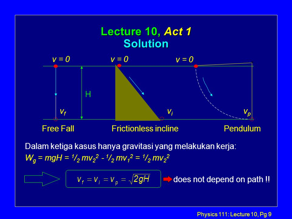 Physics 111: Lecture 10, Pg 10 Lifting a book with your hand: What is the total work done on the book?.
