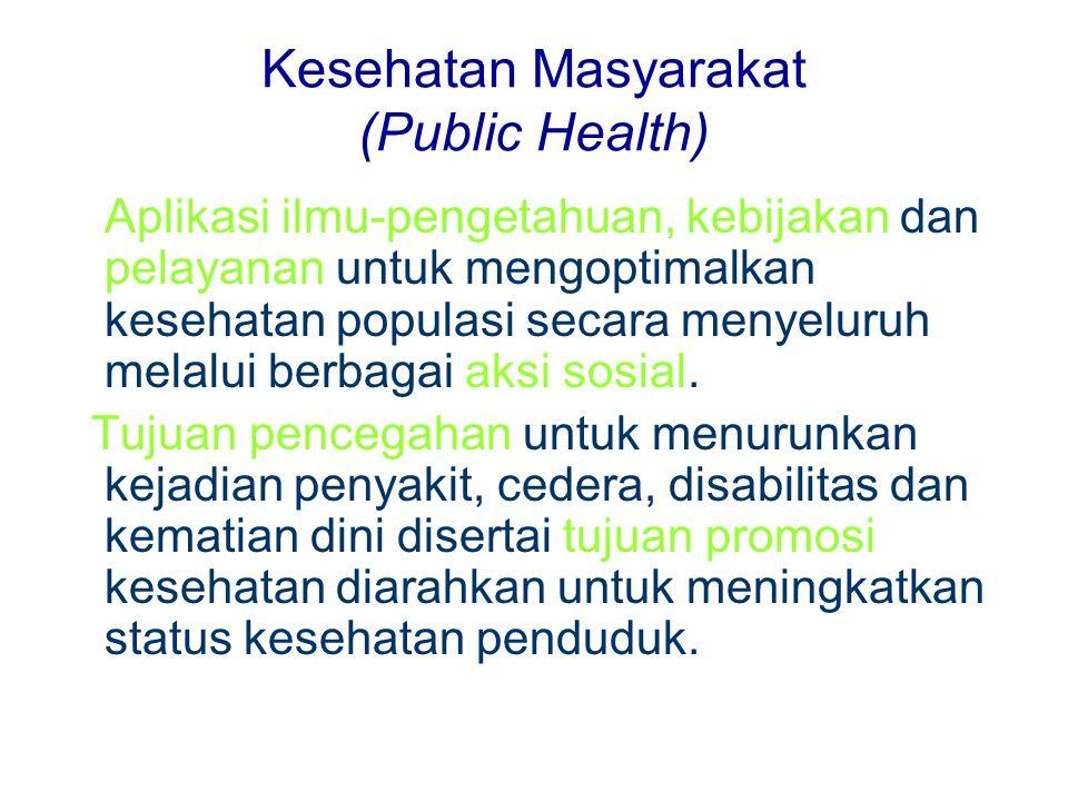 Kesehatan Masyarakat (Public Health) Aplikasi ilmu-pengetahuan, kebijakan dan pelayanan untuk mengoptimalkan kesehatan populasi secara menyeluruh mela