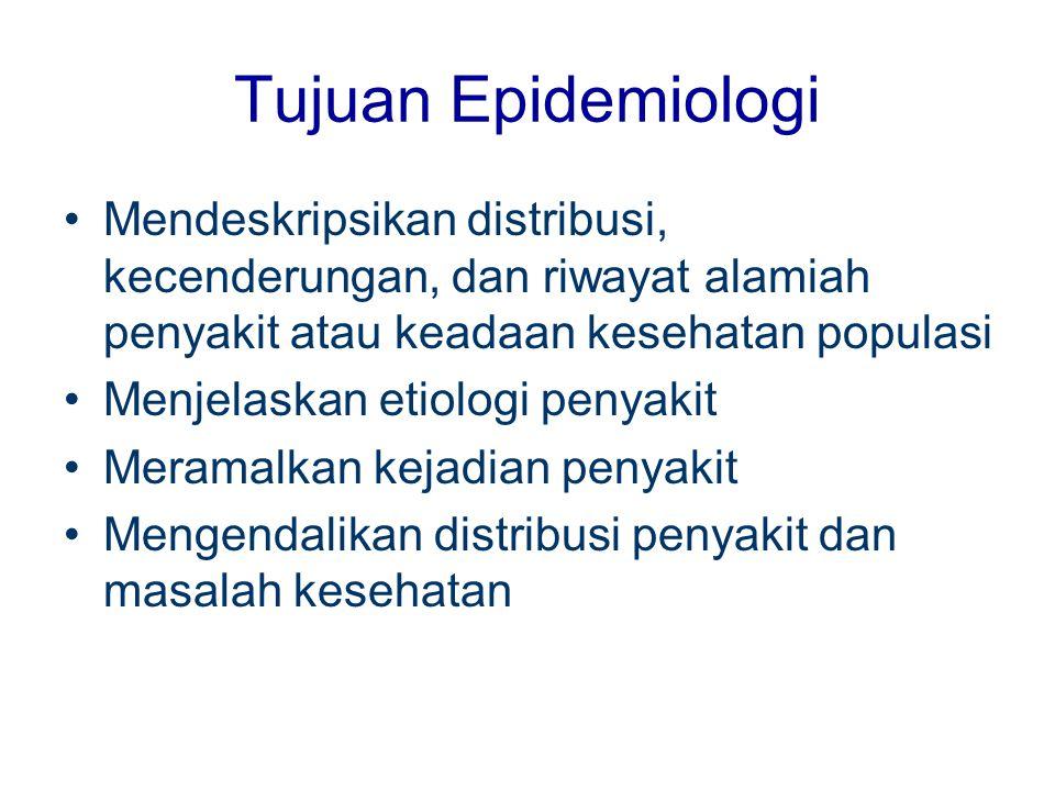 Tujuan Epidemiologi Mendeskripsikan distribusi, kecenderungan, dan riwayat alamiah penyakit atau keadaan kesehatan populasi Menjelaskan etiologi penya