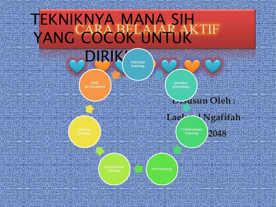 Disusun Oleh : Laelatul Ngafifah 1301412048 TEKNIKNYA MANA SIH YANG COCOK UNTUK DIRIKU.