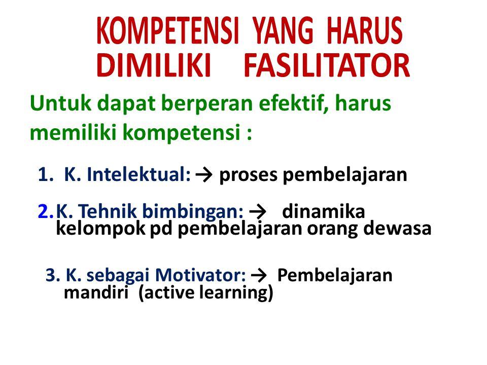 3. K. sebagai Motivator: → Pembelajaran mandiri (active learning) Untuk dapat berperan efektif, harus memiliki kompetensi : 1. 1. K. Intelektual: → pr