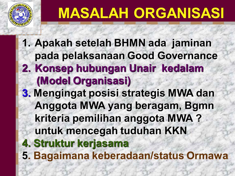 MASALAH ORGANISASI 1.Apakah setelah BHMN ada jaminan pada pelaksanaan Good Governance 2.Konsep hubungan Unair kedalam (Model Organisasi) (Model Organisasi) 3.