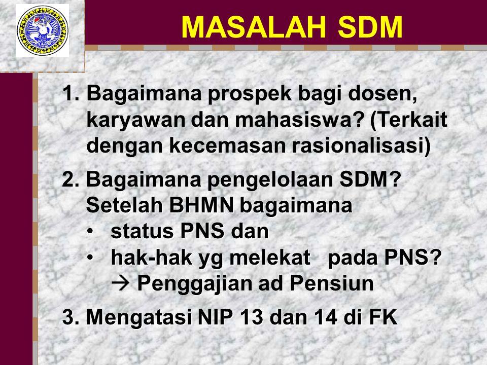 MASALAH SDM 1.Bagaimana prospek bagi dosen, karyawan dan mahasiswa.
