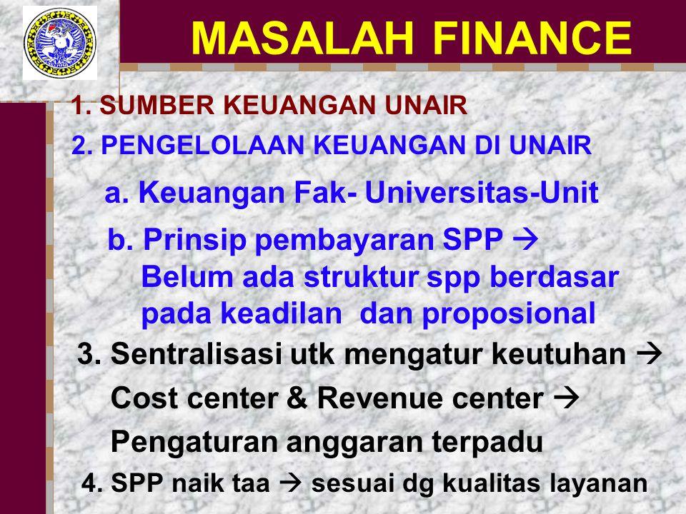 MASALAH FINANCE 2. PENGELOLAAN KEUANGAN DI UNAIR 1.