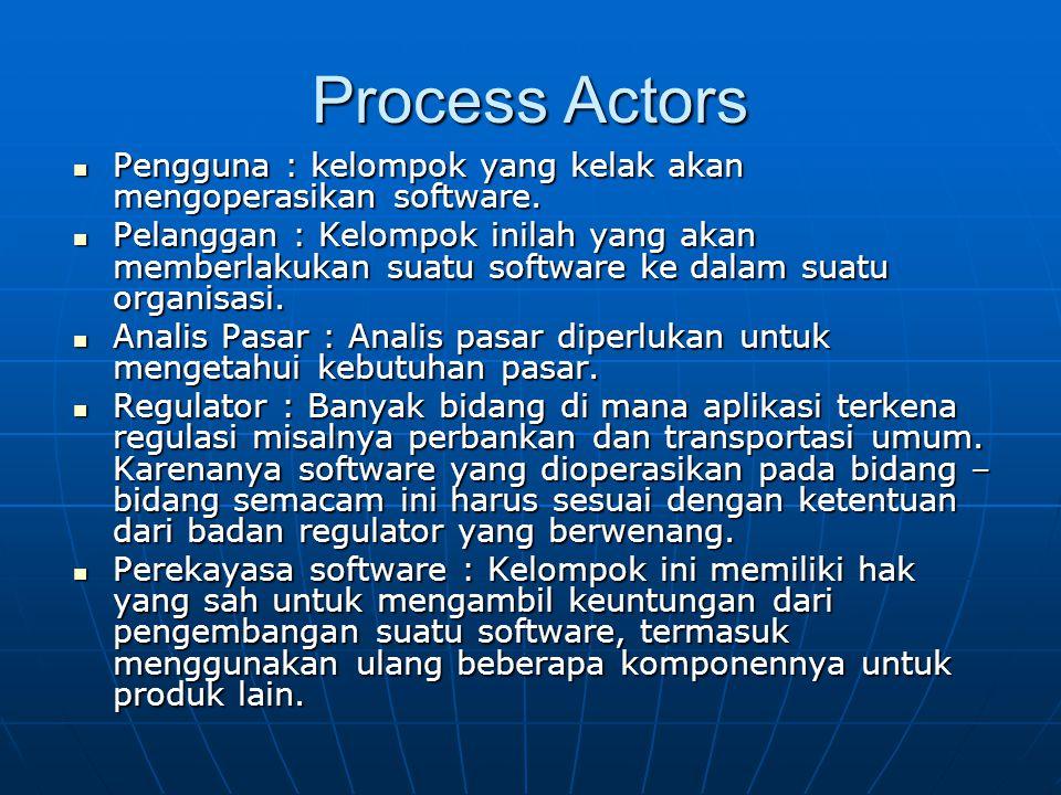 Process Actors Pengguna : kelompok yang kelak akan mengoperasikan software. Pengguna : kelompok yang kelak akan mengoperasikan software. Pelanggan : K