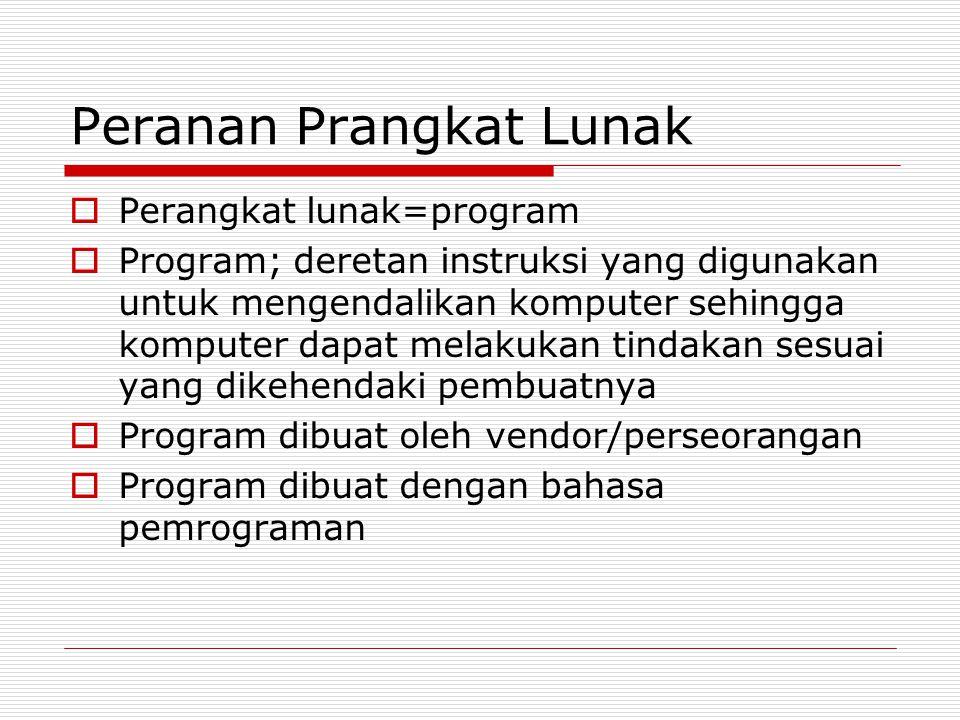 Peranan Prangkat Lunak  Perangkat lunak=program  Program; deretan instruksi yang digunakan untuk mengendalikan komputer sehingga komputer dapat mela
