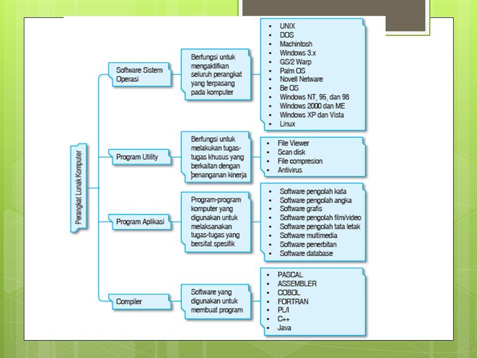 Keunggulan sistem operasi ini antara lain sebagai berikut.