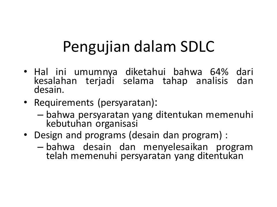 Pengujian dalam SDLC Hal ini umumnya diketahui bahwa 64% dari kesalahan terjadi selama tahap analisis dan desain.
