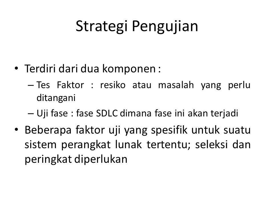 Strategi Pengujian Terdiri dari dua komponen : – Tes Faktor : resiko atau masalah yang perlu ditangani – Uji fase : fase SDLC dimana fase ini akan terjadi Beberapa faktor uji yang spesifik untuk suatu sistem perangkat lunak tertentu; seleksi dan peringkat diperlukan