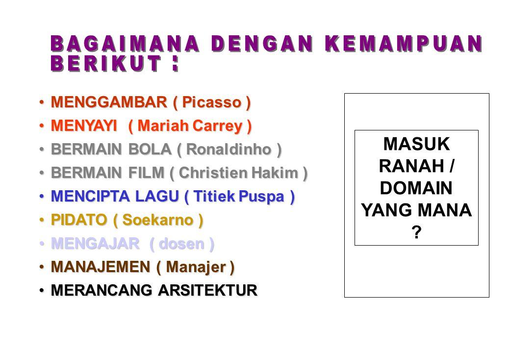 MENGGAMBAR ( Picasso ) MENYAYI ( Mariah Carrey ) BERMAIN BOLA ( Ronaldinho ) BERMAIN FILM ( Christien Hakim ) MENCIPTA LAGU ( Titiek Puspa ) PIDATO (