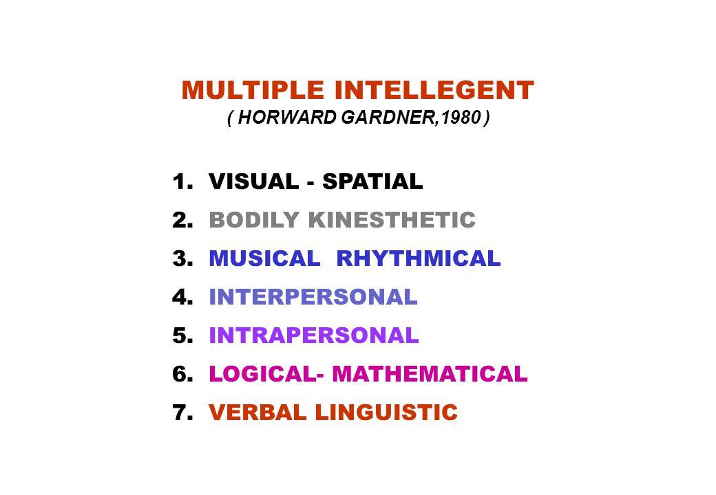 MULTIPLE INTELLEGENT ( HORWARD GARDNER,1980 ) 1. VISUAL - SPATIAL 2. BODILY KINESTHETIC 3. MUSICAL RHYTHMICAL 4. INTERPERSONAL 5. INTRAPERSONAL 6. LOG