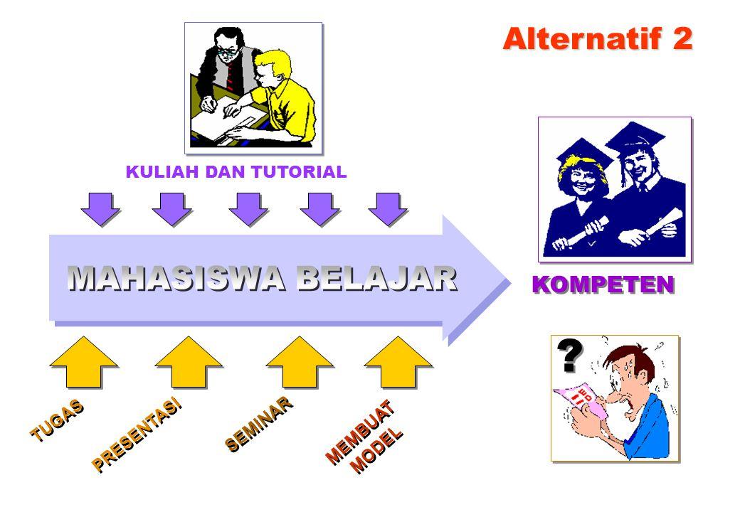 Alternatif 2 TUGAS PRESENTASI SEMINAR MEMBUAT MODEL MEMBUAT MODEL KULIAH DAN TUTORIAL KOMPETEN ? ?