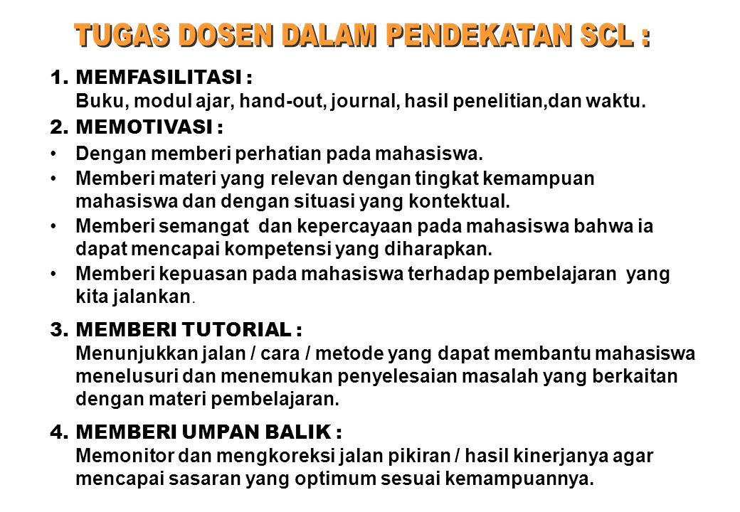 1.MEMFASILITASI : Buku, modul ajar, hand-out, journal, hasil penelitian,dan waktu. 2.MEMOTIVASI : Dengan memberi perhatian pada mahasiswa. Memberi mat