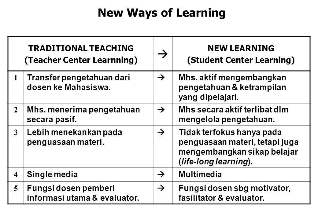 New Ways of Learning TRADITIONAL TEACHING (Teacher Center Learnning)  NEW LEARNING (Student Center Learning) 1 Transfer pengetahuan dari dosen ke Mah