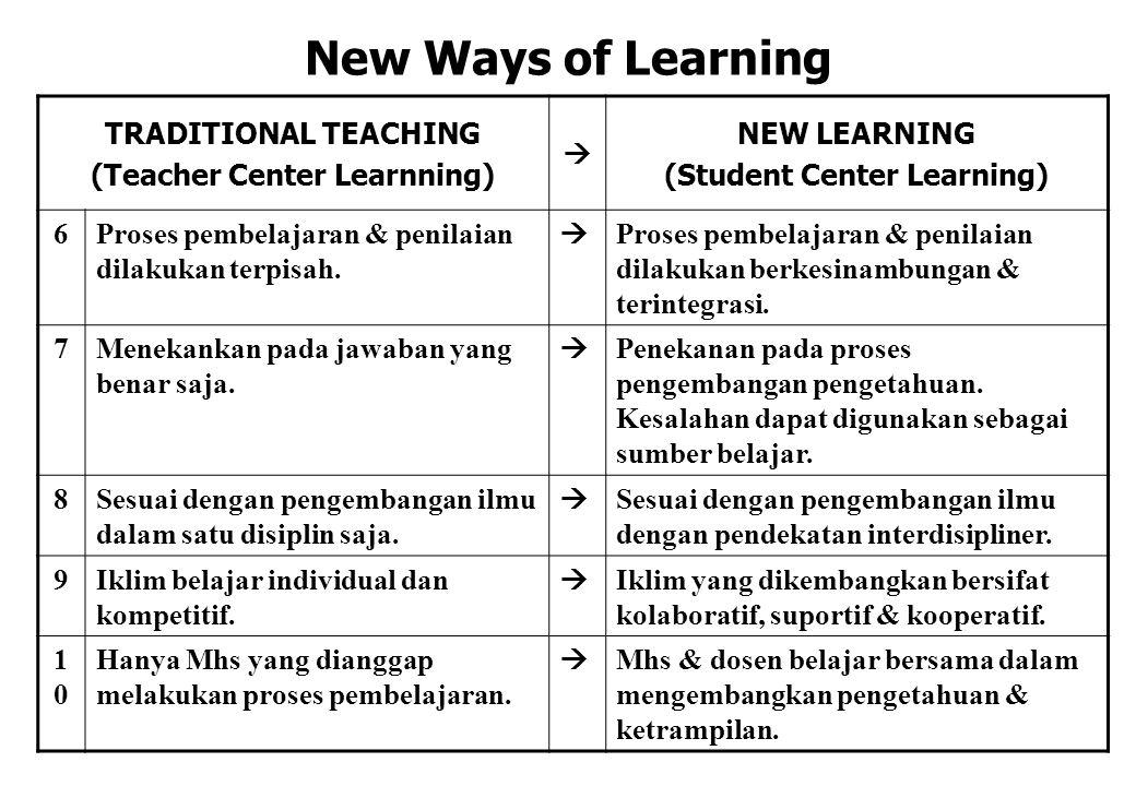 New Ways of Learning TRADITIONAL TEACHING (Teacher Center Learnning)  NEW LEARNING (Student Center Learning) 6Proses pembelajaran & penilaian dilakuk