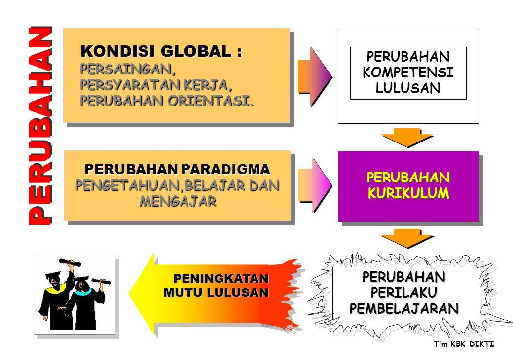 PENGUKURAN DAN PENILAIAN BELAJAR ( alternatif I, yang lazim ) TIDAKL ULUS HASIL BELAJAR MAHASISWA BELAJAR PENILAIAN TES / UJIAN LULUS KULIAH