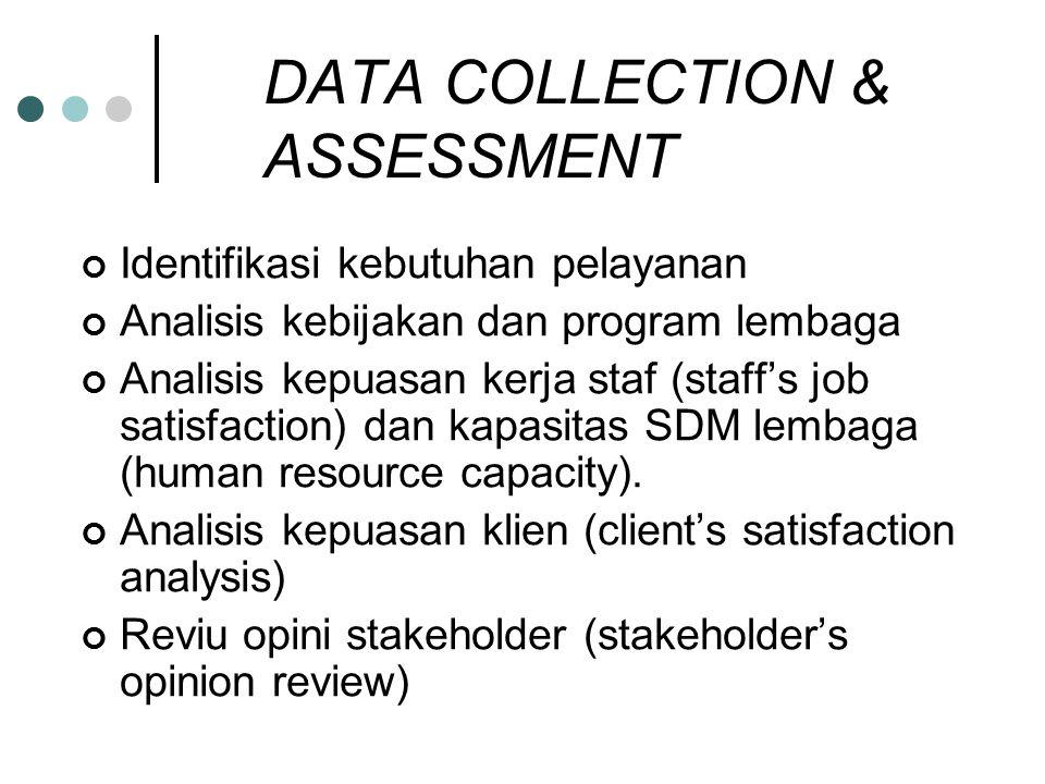 DATA COLLECTION & ASSESSMENT Identifikasi kebutuhan pelayanan Analisis kebijakan dan program lembaga Analisis kepuasan kerja staf (staff's job satisfaction) dan kapasitas SDM lembaga (human resource capacity).