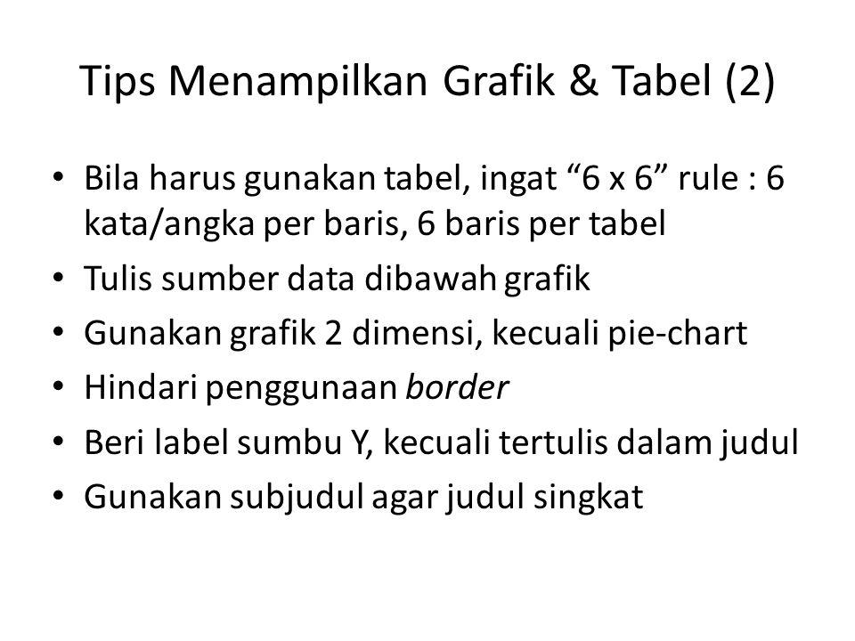 Tips Menampilkan Grafik & Tabel (2) Bila harus gunakan tabel, ingat 6 x 6 rule : 6 kata/angka per baris, 6 baris per tabel Tulis sumber data dibawah grafik Gunakan grafik 2 dimensi, kecuali pie-chart Hindari penggunaan border Beri label sumbu Y, kecuali tertulis dalam judul Gunakan subjudul agar judul singkat