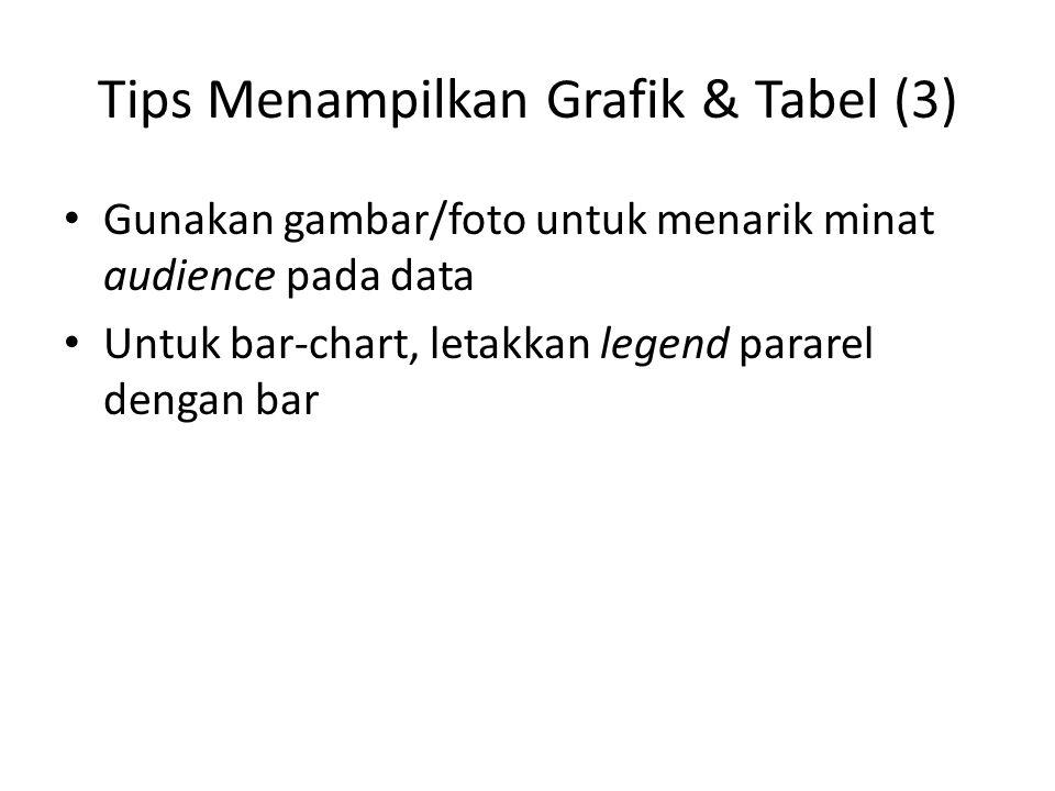 Tips Menampilkan Grafik & Tabel (3) Gunakan gambar/foto untuk menarik minat audience pada data Untuk bar-chart, letakkan legend pararel dengan bar