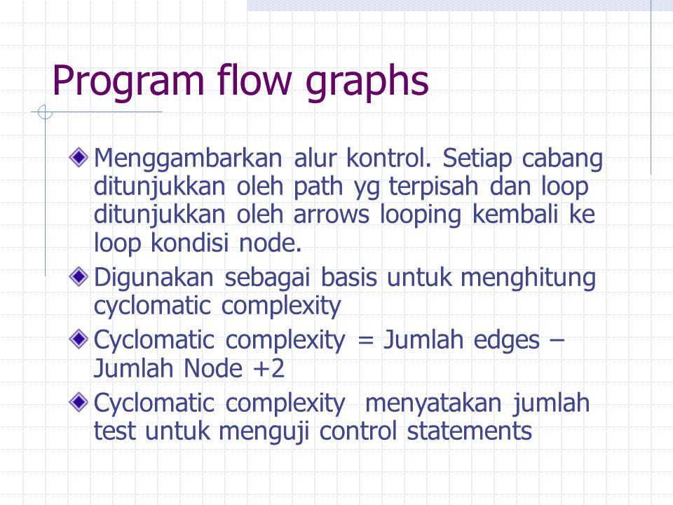Menggambarkan alur kontrol. Setiap cabang ditunjukkan oleh path yg terpisah dan loop ditunjukkan oleh arrows looping kembali ke loop kondisi node. Dig