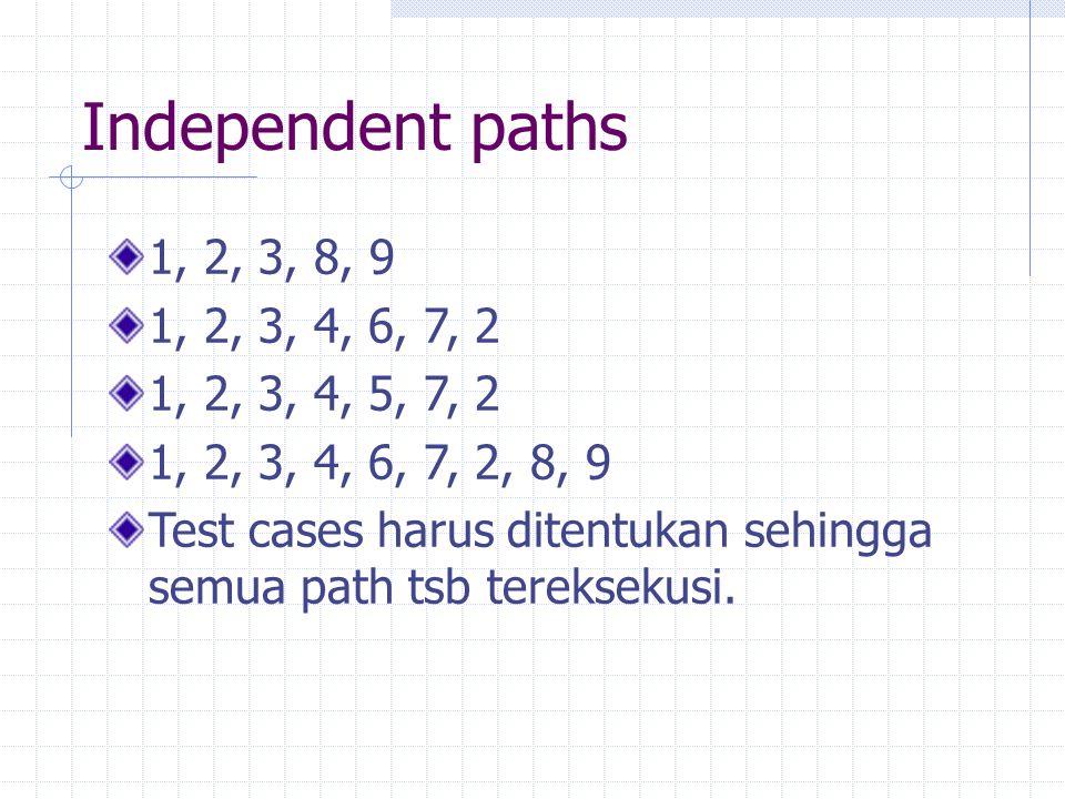1, 2, 3, 8, 9 1, 2, 3, 4, 6, 7, 2 1, 2, 3, 4, 5, 7, 2 1, 2, 3, 4, 6, 7, 2, 8, 9 Test cases harus ditentukan sehingga semua path tsb tereksekusi. Indep