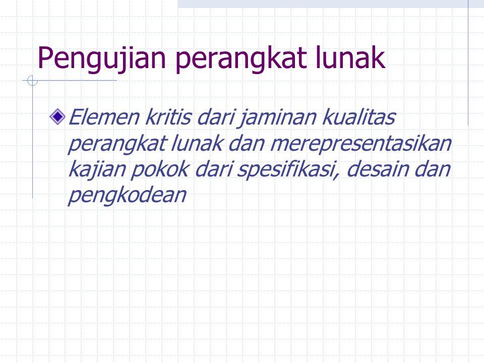 Pengujian perangkat lunak Elemen kritis dari jaminan kualitas perangkat lunak dan merepresentasikan kajian pokok dari spesifikasi, desain dan pengkode