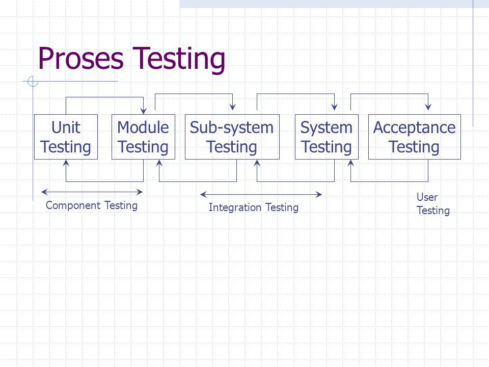 The testing process Component testing Pengujian komponen-komponen program Biasanya dilakukan oleh component developer (kecuali untuk system kritis) Integration testing Pengujian kelompok komponen-komponen yang terintegrasi untuk membentuk sub-system ataupun system Dialakukan oleh tim penguji yang independent Pengujian berdasarkan spesifikasi sistem