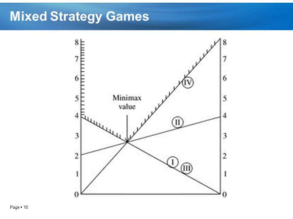 Page  10 Mixed Strategy Games