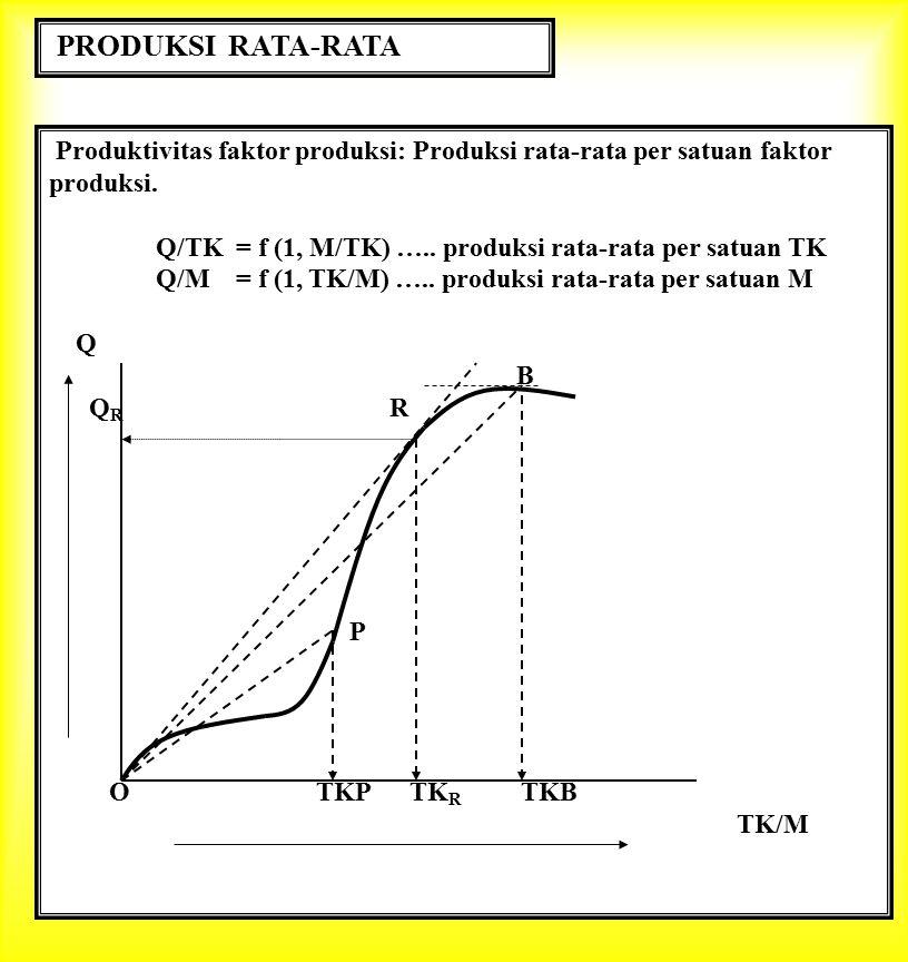 PRODUKSI RATA-RATA Produktivitas faktor produksi: Produksi rata-rata per satuan faktor produksi. Q/TK = f (1, M/TK) ….. produksi rata-rata per satuan