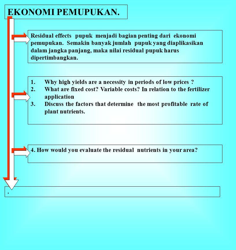 EKONOMI PEMUPUKAN. Residual effects pupuk menjadi bagian penting dari ekonomi pemupukan. Semakin banyak jumlah pupuk yang diaplikasikan dalam jangka p