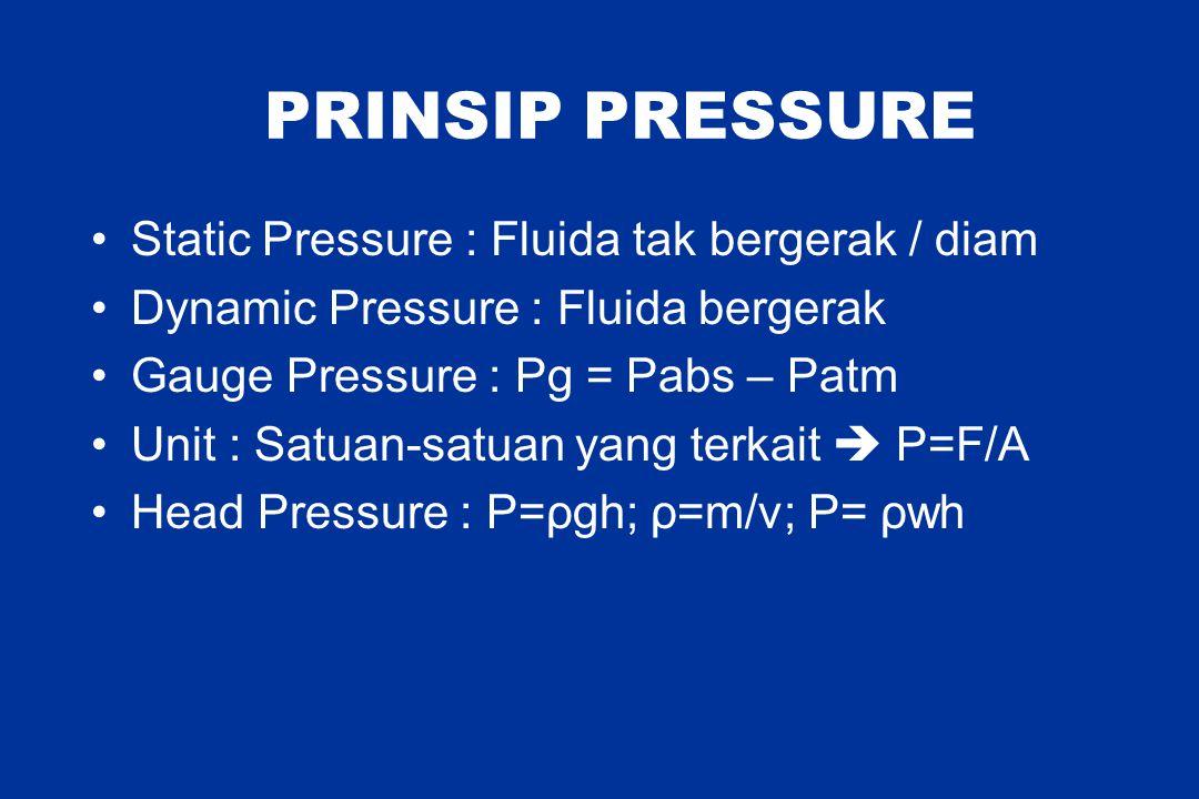 PRINSIP PRESSURE Static Pressure : Fluida tak bergerak / diam Dynamic Pressure : Fluida bergerak Gauge Pressure : Pg = Pabs – Patm Unit : Satuan-satuan yang terkait  P=F/A Head Pressure : P=ρgh; ρ=m/v; P= ρwh