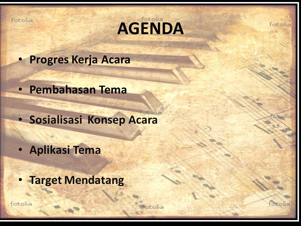 AGENDA Progres Kerja Acara Pembahasan Tema Sosialisasi Konsep Acara Aplikasi Tema Target Mendatang