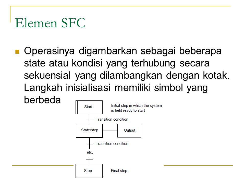 Elemen SFC Operasinya digambarkan sebagai beberapa state atau kondisi yang terhubung secara sekuensial yang dilambangkan dengan kotak. Langkah inisial
