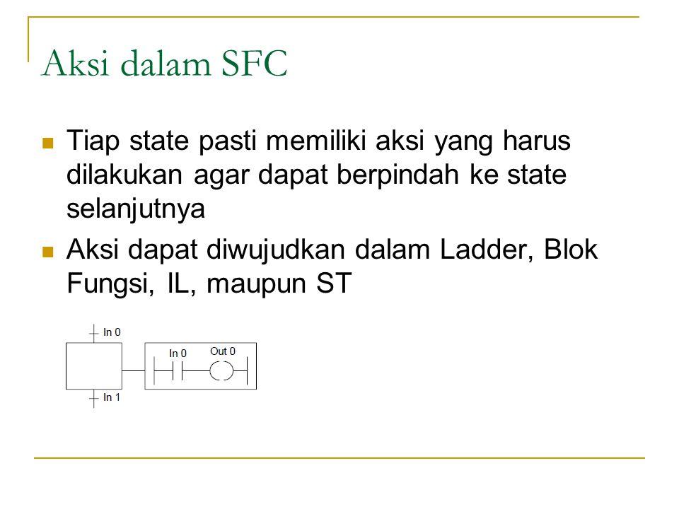 Aksi dalam SFC Tiap state pasti memiliki aksi yang harus dilakukan agar dapat berpindah ke state selanjutnya Aksi dapat diwujudkan dalam Ladder, Blok