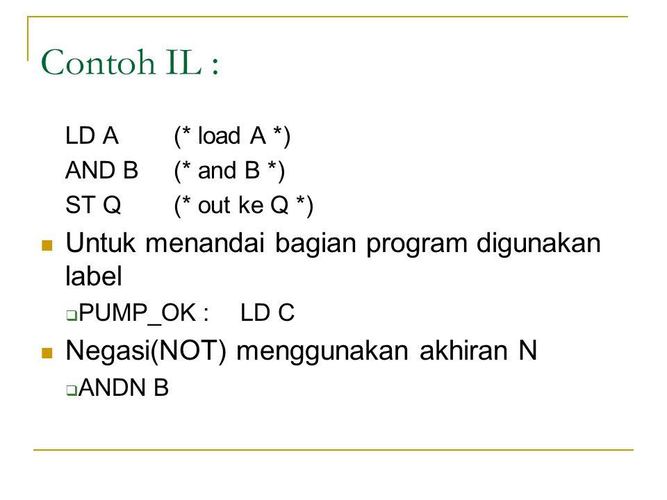 Contoh IL : LD A(* load A *) AND B(* and B *) ST Q(* out ke Q *) Untuk menandai bagian program digunakan label  PUMP_OK :LD C Negasi(NOT) menggunakan