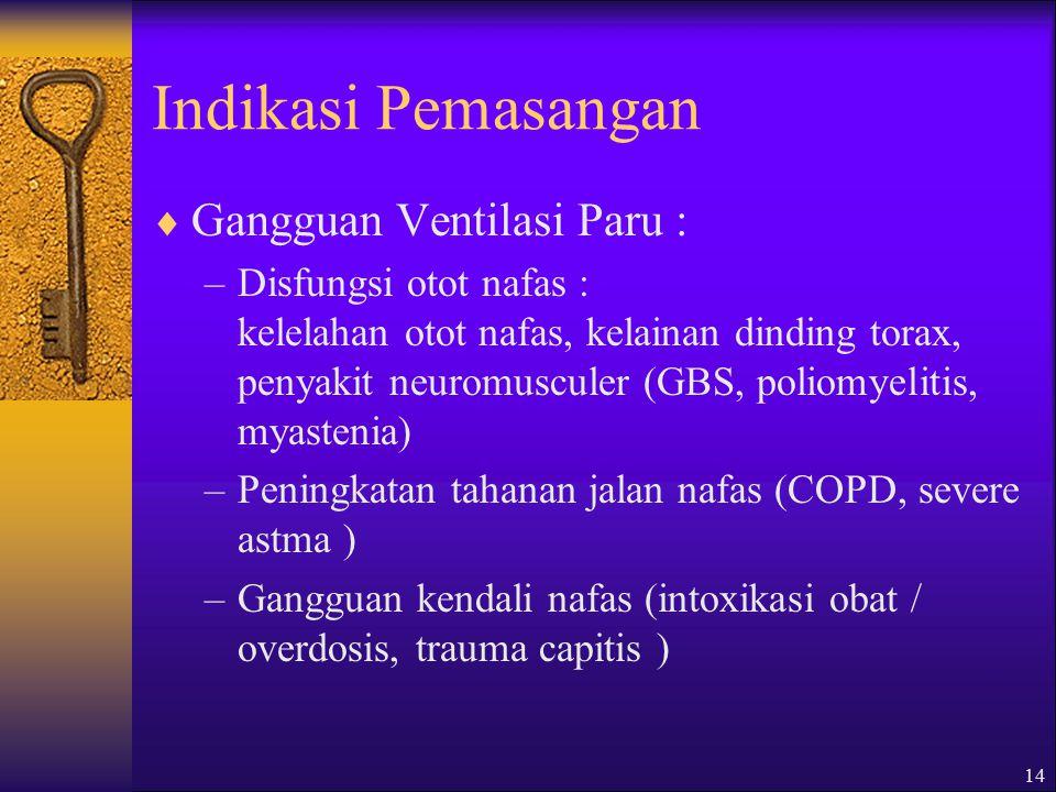 13 Ventilator : ventilasi  Ventilasi = keluar masuknya udara dari atmosfer ke alveolus  Ventilator = menghantarkan (delivery) udara/gas TEKANAN POSI