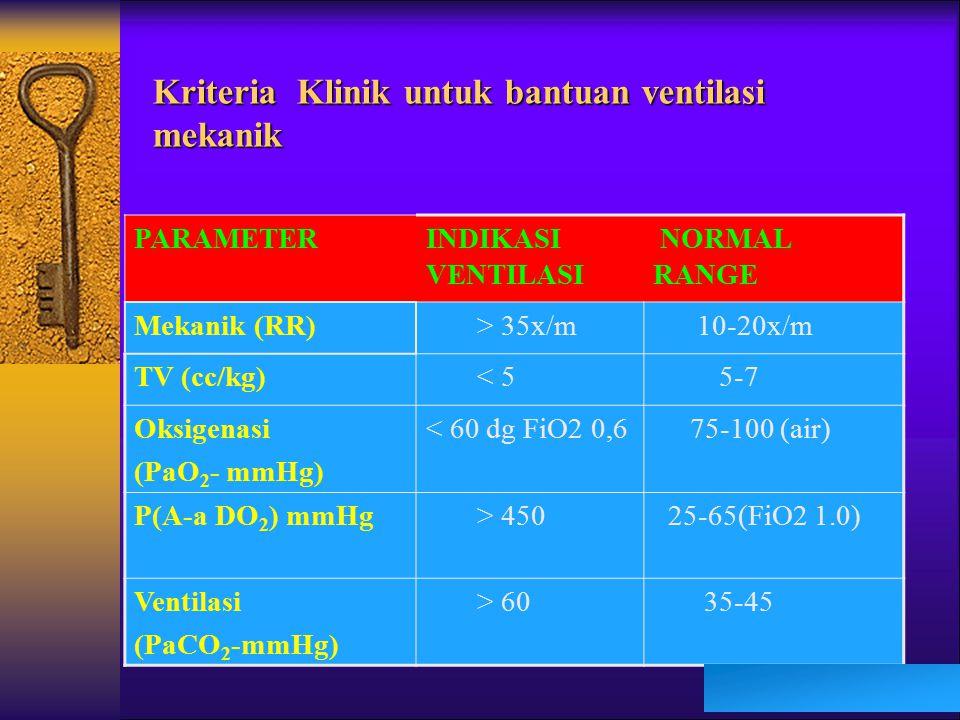 17 Kriteria Klinik untuk bantuan ventilasi mekanik PARAMETERINDIKASI VENTILASI NORMAL RANGE Mekanik (RR) > 35x/m 10-20x/m TV (cc/kg) < 5 5-7 Oksigenasi (PaO 2 - mmHg) < 60 dg FiO2 0,6 75-100 (air) P(A-a DO 2 ) mmHg > 450 25-65(FiO2 1.0) Ventilasi (PaCO 2 -mmHg) > 60 35-45