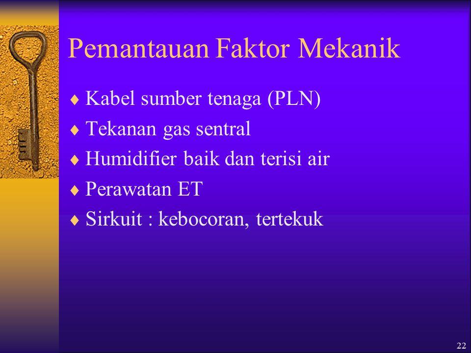 22 Pemantauan Faktor Mekanik  Kabel sumber tenaga (PLN)  Tekanan gas sentral  Humidifier baik dan terisi air  Perawatan ET  Sirkuit : kebocoran, tertekuk