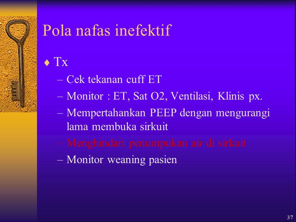 37 Pola nafas inefektif  Tx –Cek tekanan cuff ET –Monitor : ET, Sat O2, Ventilasi, Klinis px.