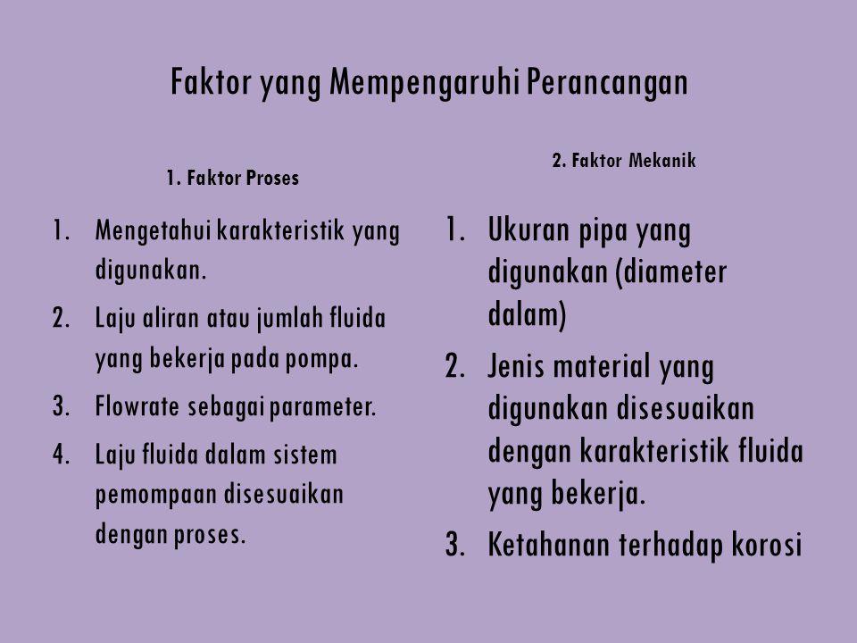Faktor yang Mempengaruhi Perancangan 1. Faktor Proses 1.Mengetahui karakteristik yang digunakan. 2.Laju aliran atau jumlah fluida yang bekerja pada po