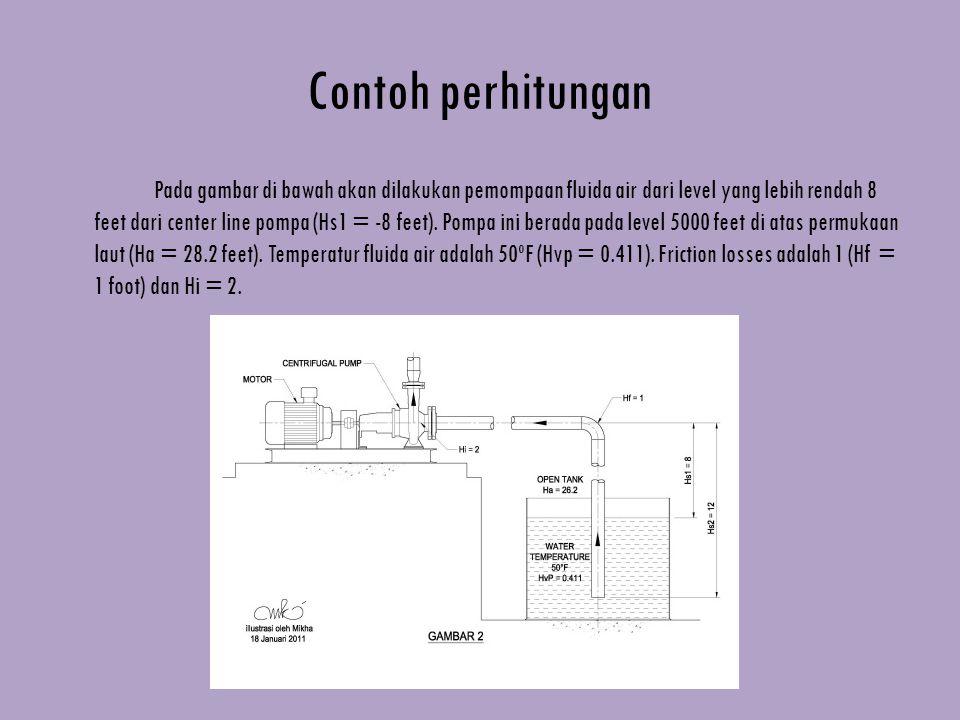 Contoh perhitungan Pada gambar di bawah akan dilakukan pemompaan fluida air dari level yang lebih rendah 8 feet dari center line pompa (Hs1 = -8 feet)