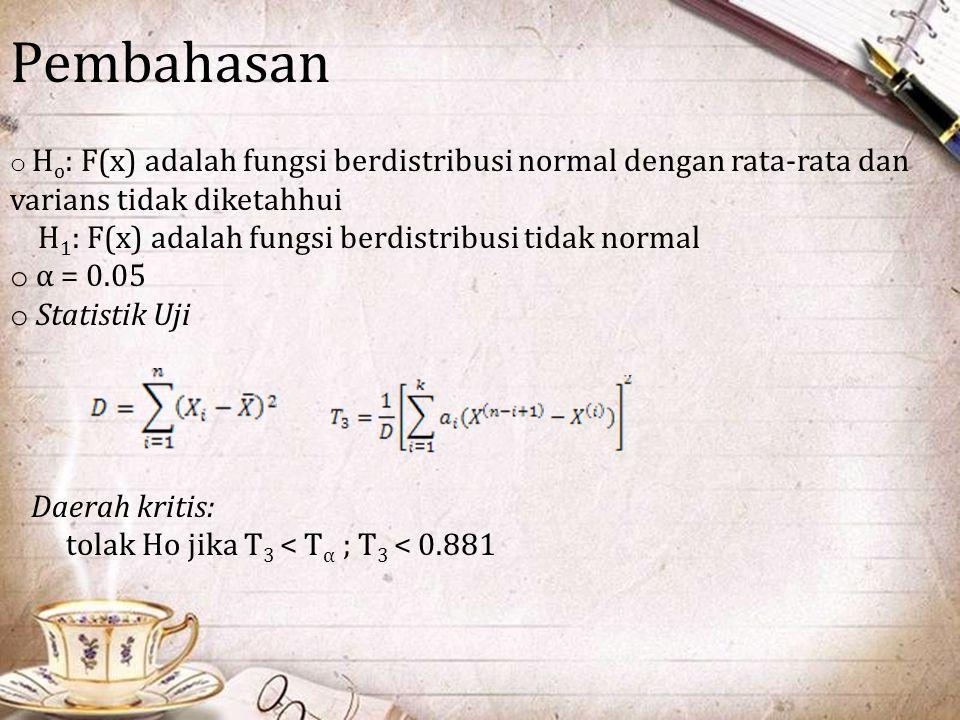 Pembahasan o H o : F(x) adalah fungsi berdistribusi normal dengan rata-rata dan varians tidak diketahhui H 1 : F(x) adalah fungsi berdistribusi tidak