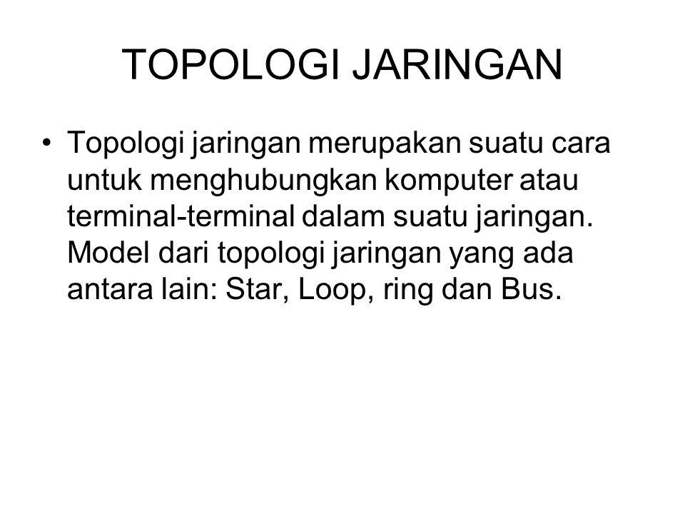 Topologi Jaringan Terdapat beberapa topologi yaitu: 1.Jaringan Bintang (Star Network) 2.Jaringan Pohon (Tree Network) 3.Jaringan Garis Lurus (Bus Network) 4.Jaringan Cincin (Ring Network)