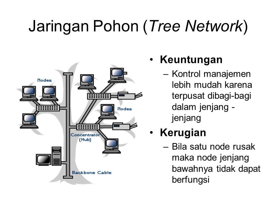 Jaringan Garis Lurus (Bus Network) Keuntungan –Layout kabel sederhana –Mudah dikembangkan –Bila salah satu node rusak, tidak akan mengganggu node yang lain Kerugian –Kepadatan lalu lintas –Bila bus rusak, maka jaringan tidak bisa berfungsi.