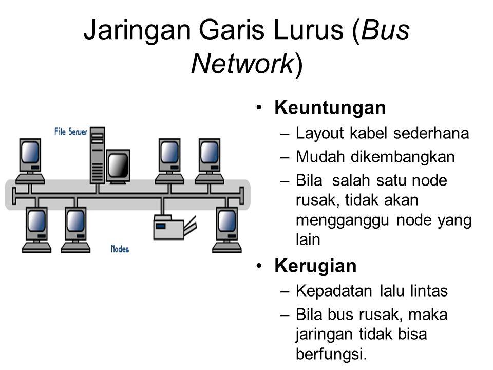 Jaringan Cincin (Ring Network) Keuntungan –Layout kabel sederhana –Mudah dikembangkan –Bila salah satu node rusak, tidak akan mengganggu node yang lain Kerugian –Kepadatan lalu lintas –Bila link rusak, maka jaringan tidak bisa berfungsi.