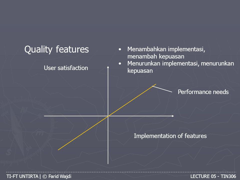 TI-FT UNTIRTA | © Farid Wajdi LECTURE 05 - TIN306 Quality features Implementation of features User satisfaction Menambahkan implementasi, menambah kepuasan Menurunkan implementasi, menurunkan kepuasan Performance needs
